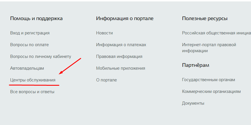 Подтверждение личности через Почта Банк
