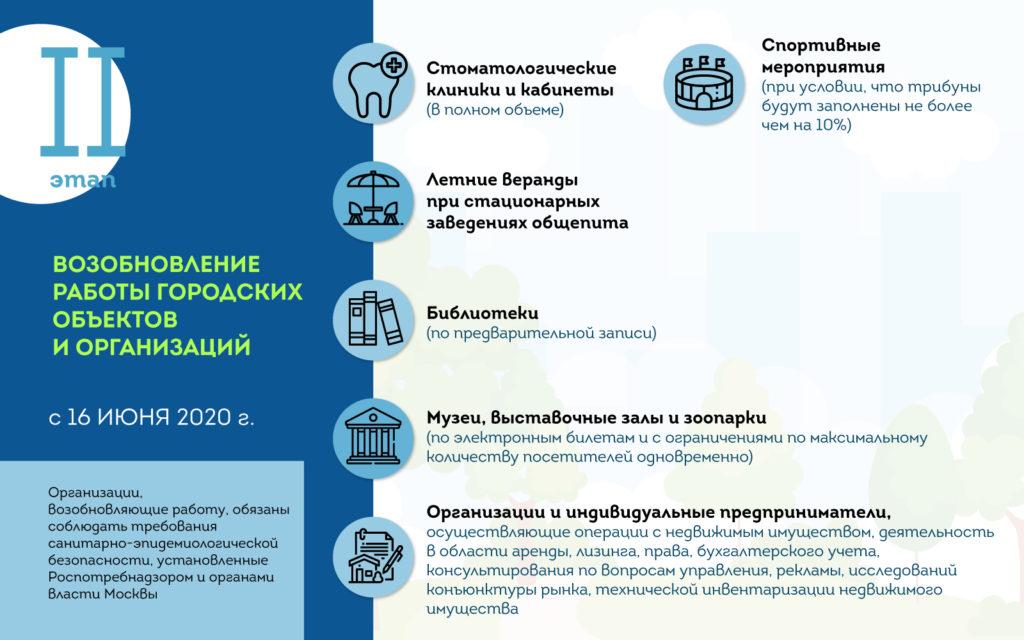 Отмена режима самоизоляции в Москве